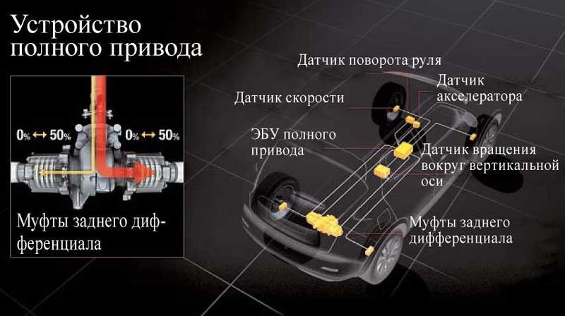 autocentre.ua
