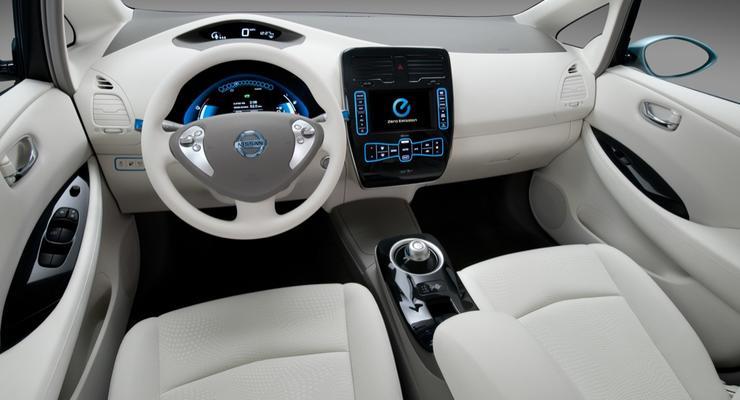 Microsoft презентовала Windows 7 для автомобилей