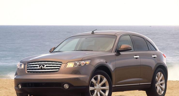 Американцы назвали лучшие авто ценой до $25 тысяч