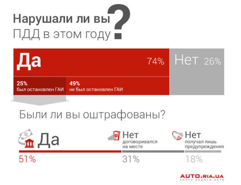 auto.ria.ua