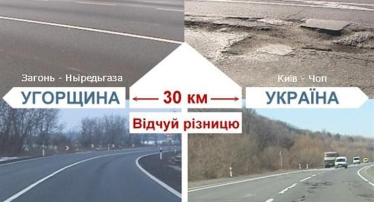 По качеству дорог Украина скатилась на 5 место с конца