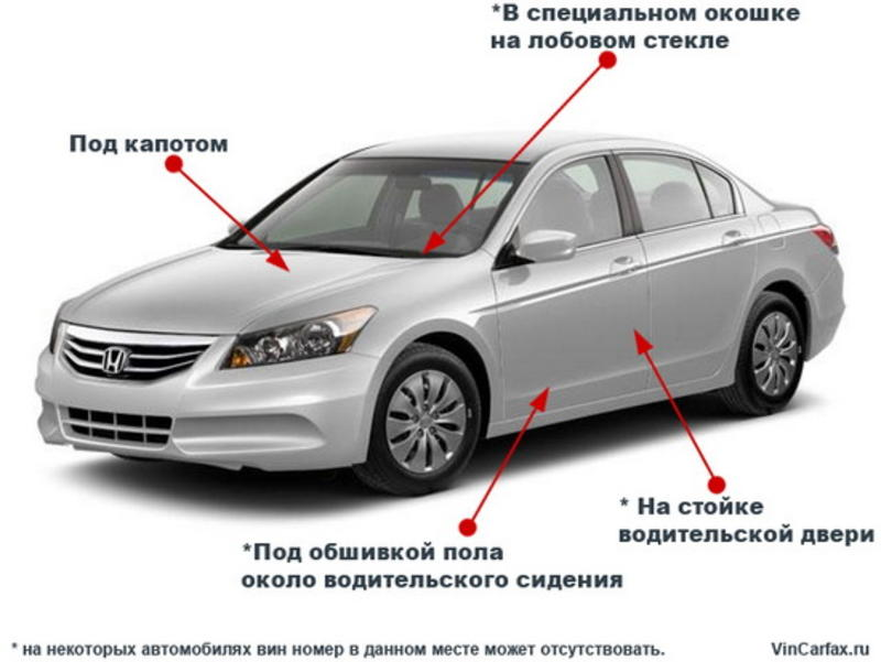 vincarfax.ru