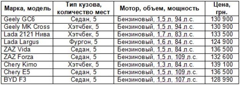 autoconsulting.ua