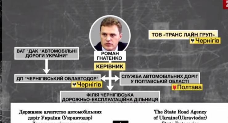 Журналисты заподозрили Укравтодор в махинациях с субподрядчиками (видео)