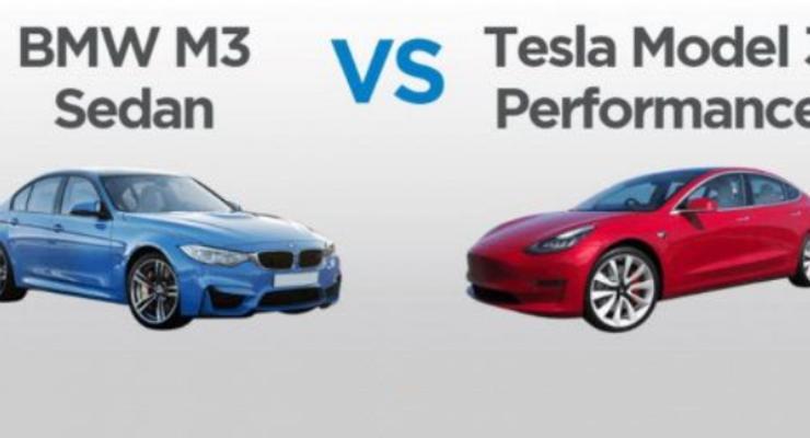 """""""Что лучше?"""": Tesla Model 3 и BMW M3 наглядно сравнили одной картинкой"""