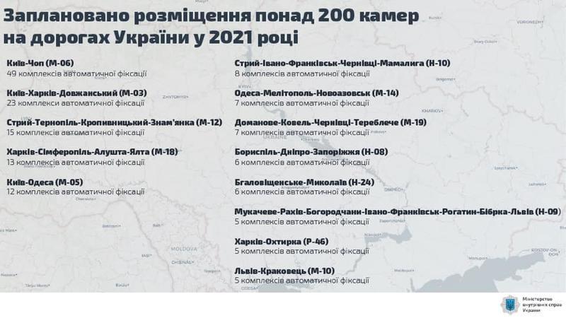 МВС Украины